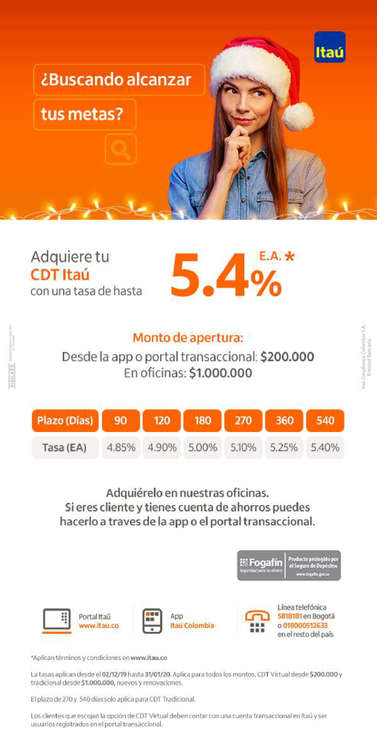 Ofertas de Itaú, CDT Itaú
